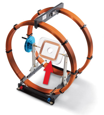 Flat Coil in a Rotatable Frame
